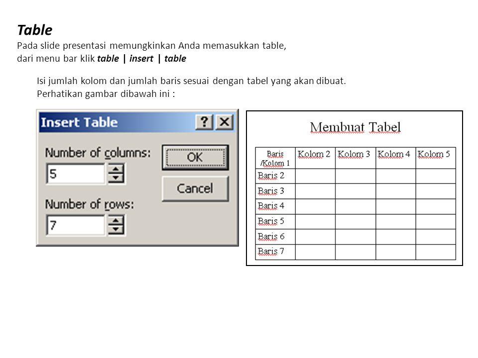 Table Pada slide presentasi memungkinkan Anda memasukkan table, dari menu bar klik table | insert | table Isi jumlah kolom dan jumlah baris sesuai den