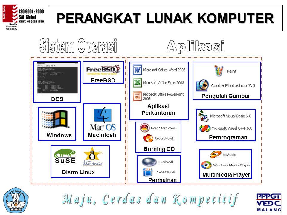 PERANGKAT LUNAK KOMPUTER DOS Windows FreeBSD Macintosh Distro Linux Aplikasi Perkantoran Pengolah Gambar Multimedia Player Pemrograman Permainan Burni