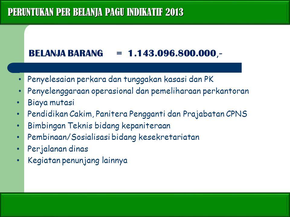 PERUNTUKAN PER BELANJA PAGU INDIKATIF 2013 PERUNTUKAN PER BELANJA PAGU INDIKATIF 2013 BELANJA BARANG = 1.143.096.800.000,- Penyelesaian perkara dan tu