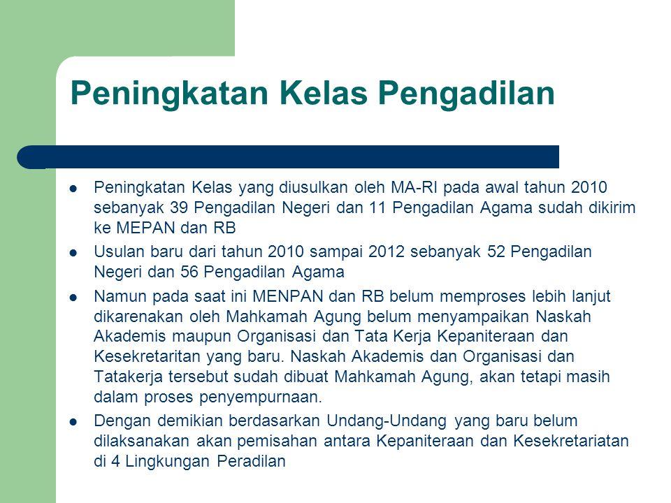 Peningkatan Kelas Pengadilan Peningkatan Kelas yang diusulkan oleh MA-RI pada awal tahun 2010 sebanyak 39 Pengadilan Negeri dan 11 Pengadilan Agama su