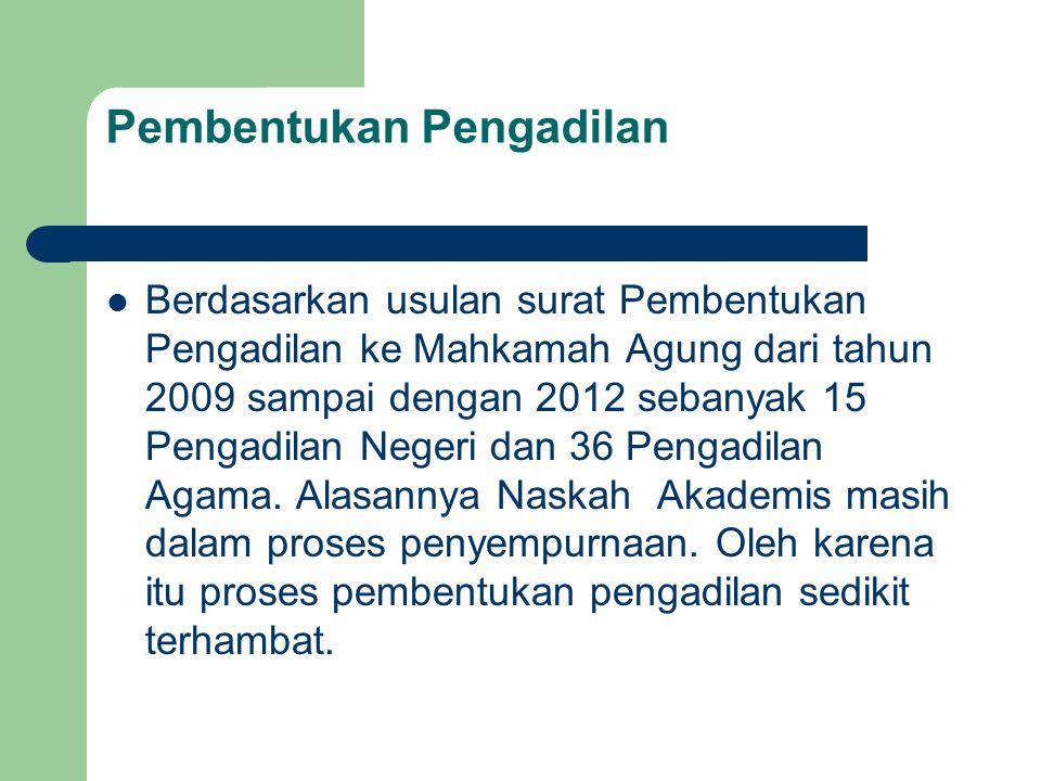 Pembentukan Pengadilan Berdasarkan usulan surat Pembentukan Pengadilan ke Mahkamah Agung dari tahun 2009 sampai dengan 2012 sebanyak 15 Pengadilan Neg