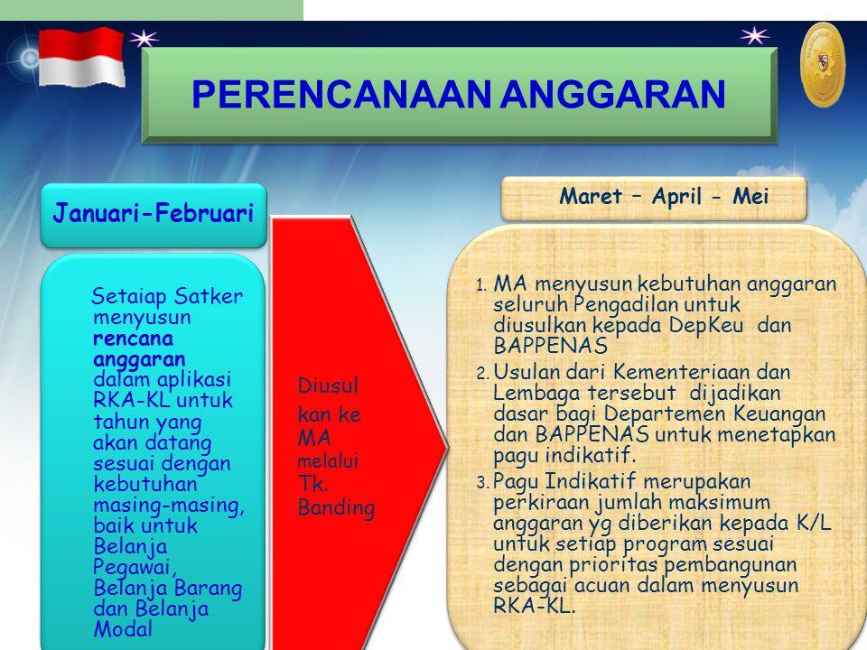8 8 PERENCANAAN ANGGARAN Januari-Februari Maret – April - Mei Setaiap Satker menyusun rencana anggaran dalam aplikasi RKA-KL untuk tahun yang akan dat
