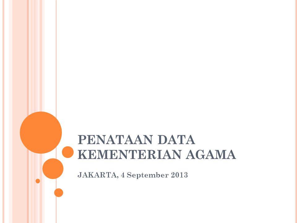 PENATAAN DATA KEMENTERIAN AGAMA JAKARTA, 4 September 2013