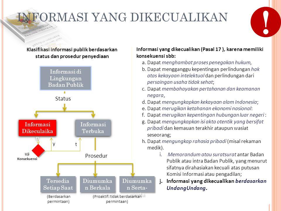 Informasi yang dikecualikan (Pasal 17 ), karena memiliki konsekuensi sbb: a.Dapat menghambat proses penegakan hukum, b.Dapat mengganggu kepentingan pe
