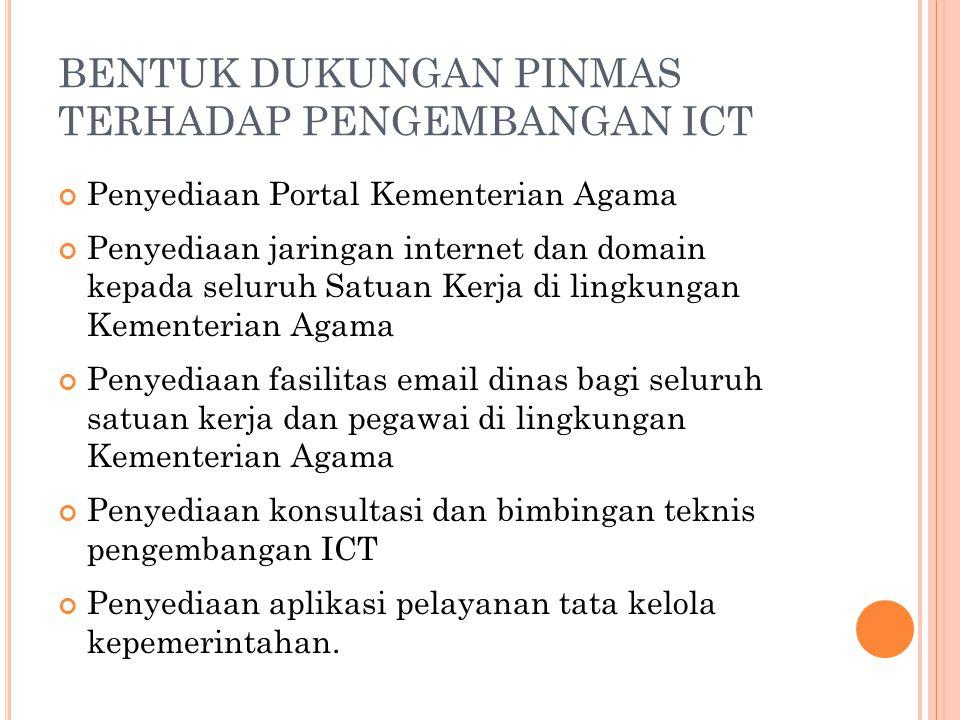 BENTUK DUKUNGAN PINMAS TERHADAP PENGEMBANGAN ICT Penyediaan Portal Kementerian Agama Penyediaan jaringan internet dan domain kepada seluruh Satuan Ker
