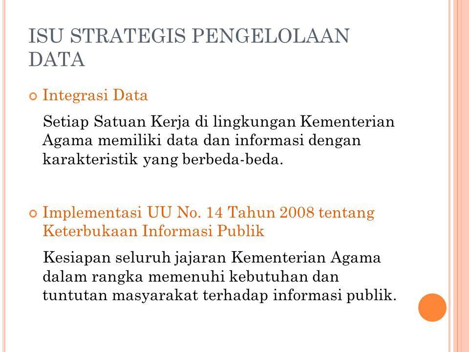 ISU STRATEGIS PENGELOLAAN DATA Integrasi Data Setiap Satuan Kerja di lingkungan Kementerian Agama memiliki data dan informasi dengan karakteristik yan