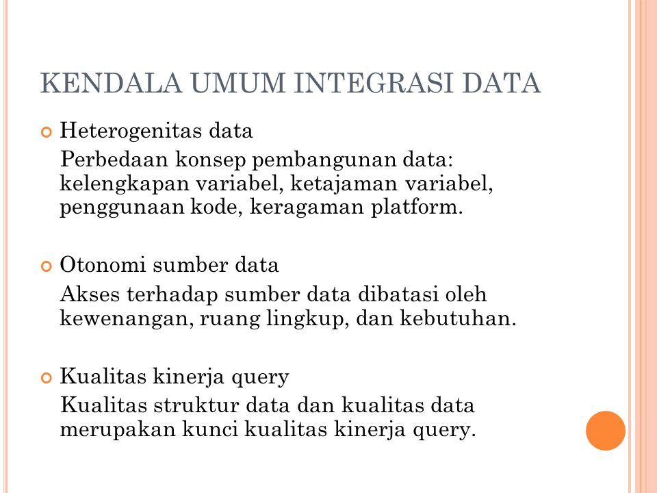 KENDALA UMUM INTEGRASI DATA Heterogenitas data Perbedaan konsep pembangunan data: kelengkapan variabel, ketajaman variabel, penggunaan kode, keragaman