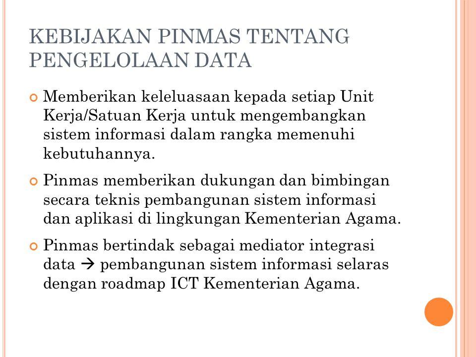 KEBIJAKAN PINMAS TENTANG PENGELOLAAN DATA Memberikan keleluasaan kepada setiap Unit Kerja/Satuan Kerja untuk mengembangkan sistem informasi dalam rang