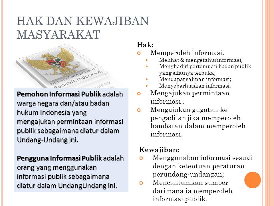 Hak: Memperoleh informasi: Melihat & mengetahui informasi; Menghadiri pertemuan badan publik yang sifatnya terbuka; Mendapat salinan informasi; Menyeb