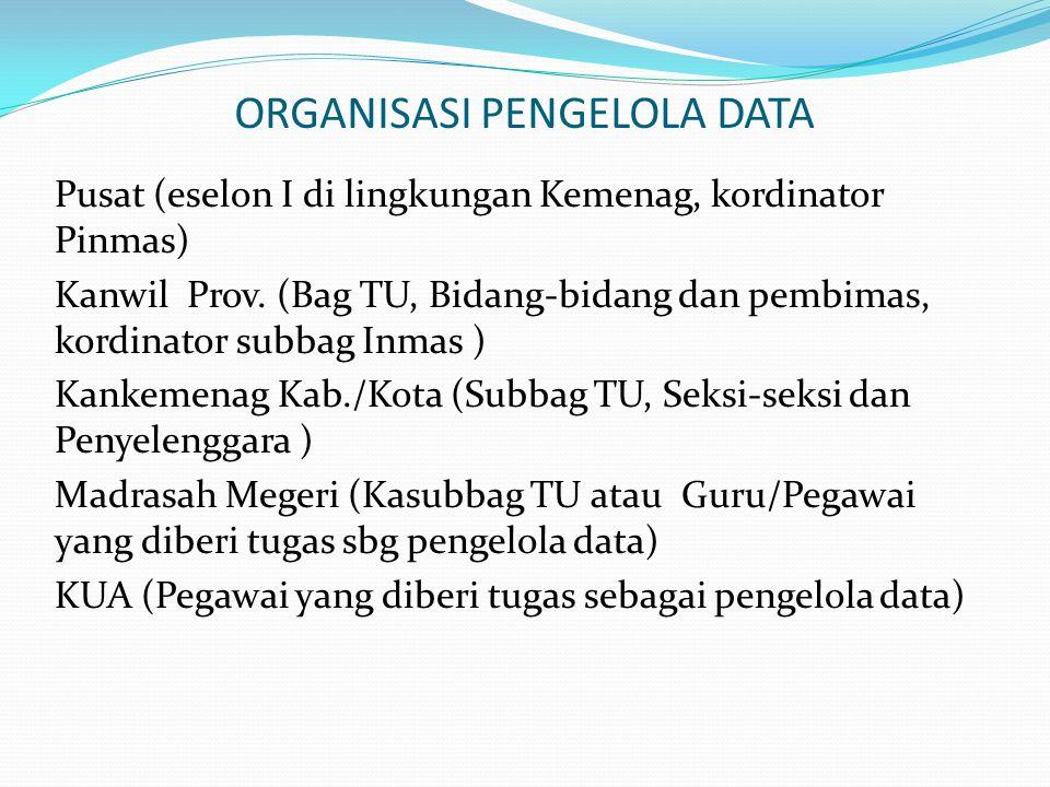 ORGANISASI PENGELOLA DATA Pusat (eselon I di lingkungan Kemenag, kordinator Pinmas) Kanwil Prov. (Bag TU, Bidang-bidang dan pembimas, kordinator subba