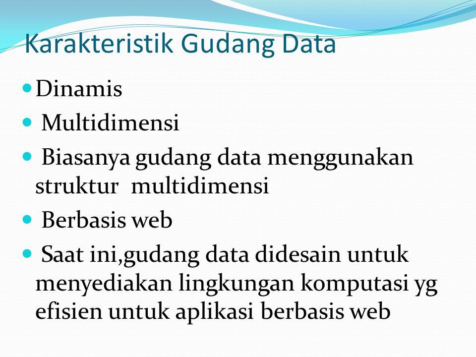 Karakteristik Gudang Data Dinamis Multidimensi Biasanya gudang data menggunakan struktur multidimensi Berbasis web Saat ini,gudang data didesain untuk