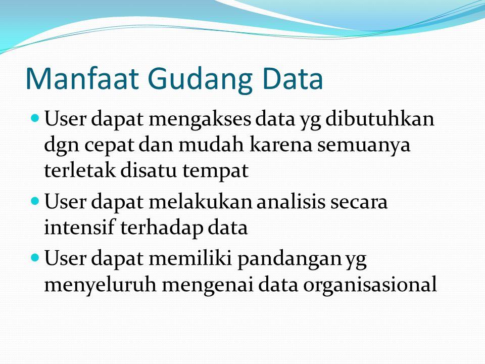 Manfaat Gudang Data User dapat mengakses data yg dibutuhkan dgn cepat dan mudah karena semuanya terletak disatu tempat User dapat melakukan analisis s