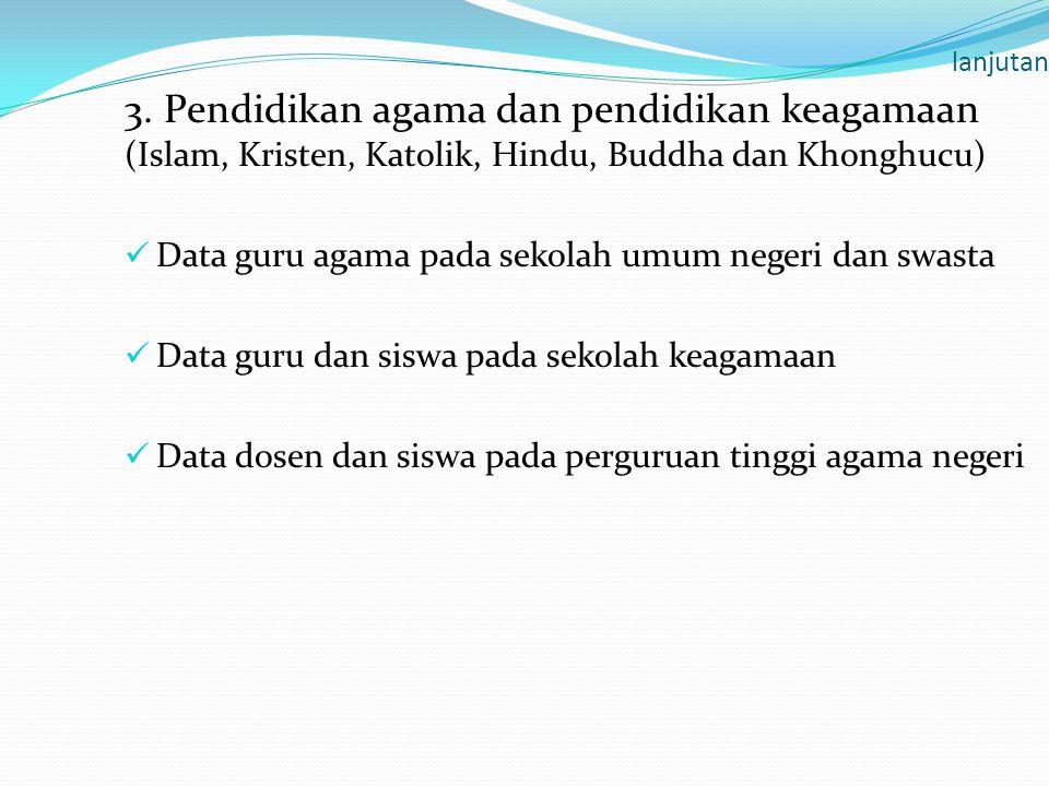 lanjutan 3. Pendidikan agama dan pendidikan keagamaan (Islam, Kristen, Katolik, Hindu, Buddha dan Khonghucu) Data guru agama pada sekolah umum negeri
