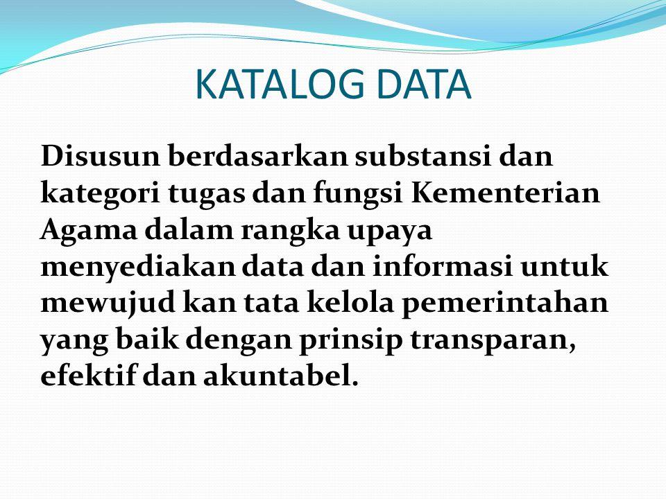KATALOG DATA Disusun berdasarkan substansi dan kategori tugas dan fungsi Kementerian Agama dalam rangka upaya menyediakan data dan informasi untuk mew