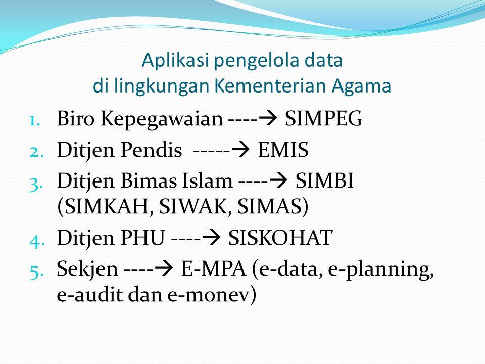 Aplikasi pengelola data di lingkungan Kementerian Agama 1. Biro Kepegawaian ----  SIMPEG 2. Ditjen Pendis -----  EMIS 3. Ditjen Bimas Islam ----  S