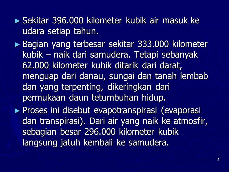 ► Sebanyak 38.000 kilometer kubik lainnya jatuh ke tanah, tetapi mengalir ke sungai besar dan kecil dan dikembalikan ke samudera dalam hari, atau paling lambat dalam beberapa pekan.