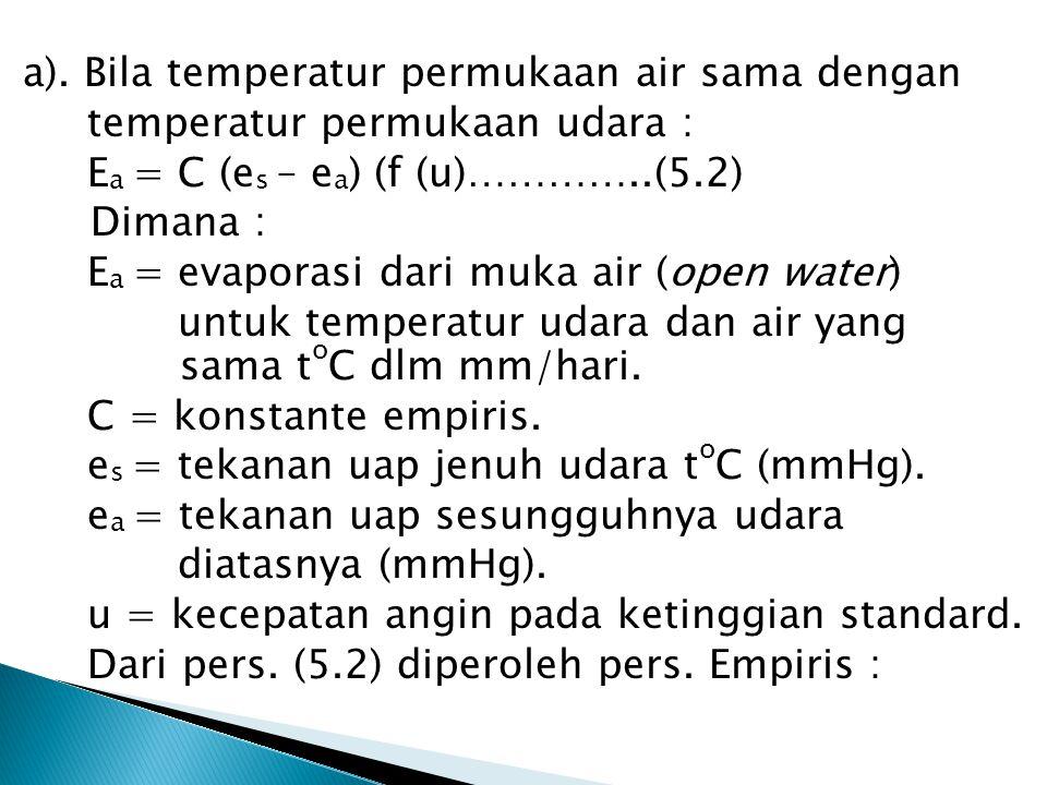 a). Bila temperatur permukaan air sama dengan temperatur permukaan udara : E a = C (e s – e a ) (f (u)…………..(5.2) Dimana : E a = evaporasi dari muka a