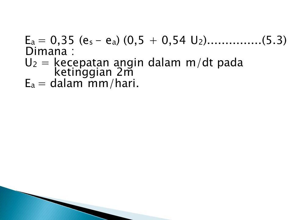 E a = 0,35 (e s - e a ) (0,5 + 0,54 U 2 )...............(5.3) Dimana : U 2 = kecepatan angin dalam m/dt pada ketinggian 2m E a = dalam mm/hari.