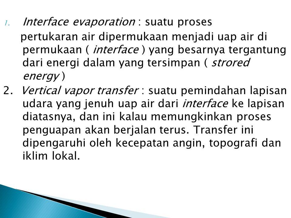  Besarnya evaporasi dapat diukur dilapangan dengan memasang alat pengukur evaporasi yaitu atmometer atau pan evaporasi.