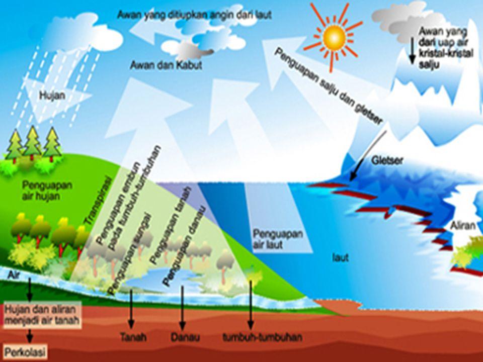  Perubahan storage dalam daerah aliran air, salah satunya adalah danau atau air tanah (aquifer).
