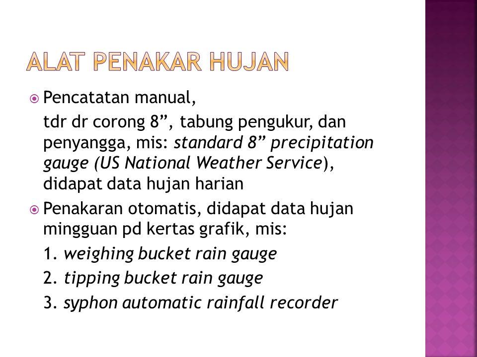 " Pencatatan manual, tdr dr corong 8"", tabung pengukur, dan penyangga, mis: standard 8"" precipitation gauge (US National Weather Service), didapat dat"