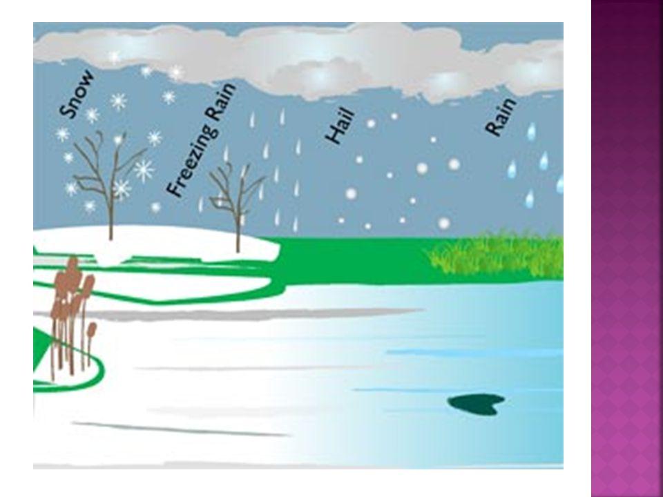  Utk hujan dgn waktu > 2 jam  I = c / t n dimana: c,n = konstanta yg tgt kead setempat