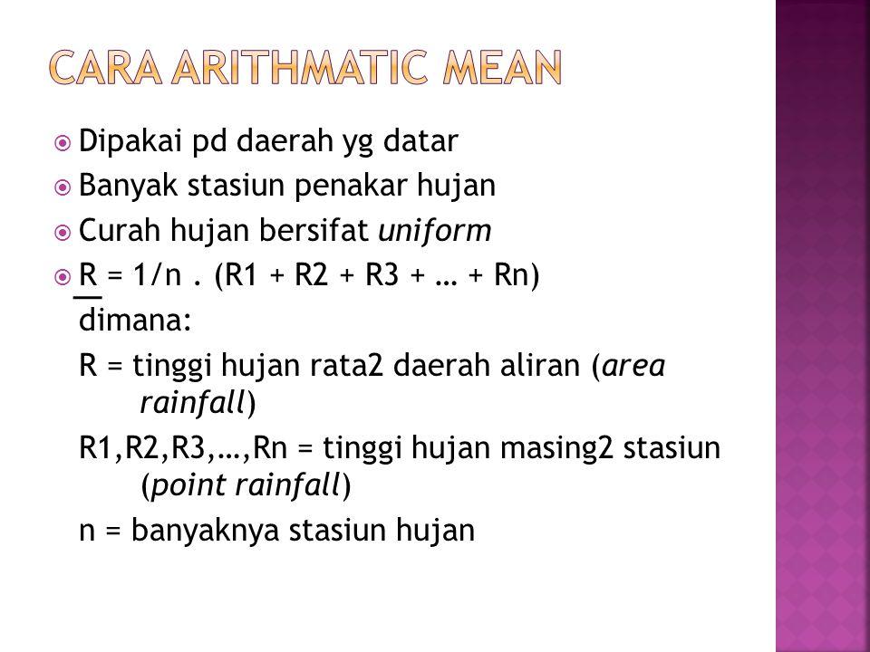  Dipakai pd daerah yg datar  Banyak stasiun penakar hujan  Curah hujan bersifat uniform  R = 1/n. (R1 + R2 + R3 + … + Rn) dimana: R = tinggi hujan