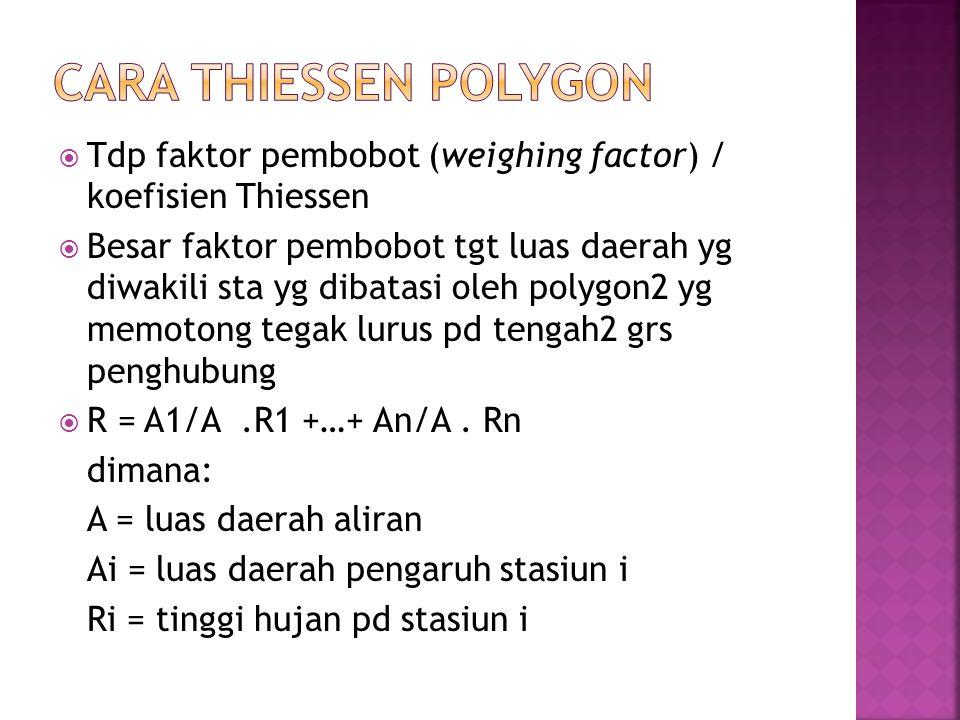  Tdp faktor pembobot (weighing factor) / koefisien Thiessen  Besar faktor pembobot tgt luas daerah yg diwakili sta yg dibatasi oleh polygon2 yg memo