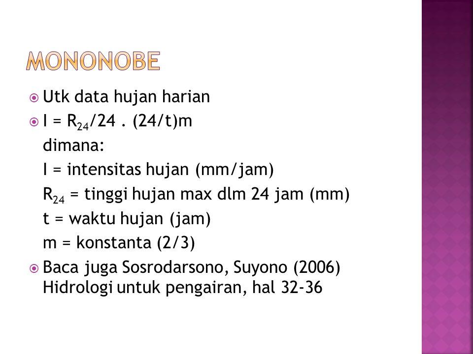  Utk data hujan harian  I = R 24 /24. (24/t)m dimana: I = intensitas hujan (mm/jam) R 24 = tinggi hujan max dlm 24 jam (mm) t = waktu hujan (jam) m