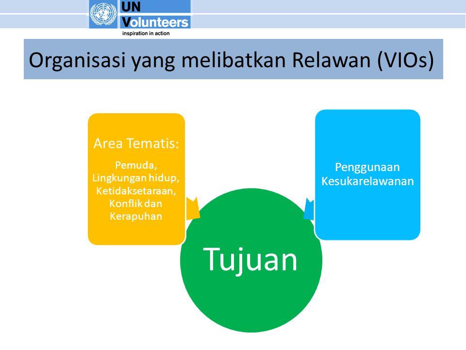 Organisasi yang melibatkan Relawan (VIOs) Tujuan Area Tematis : Pemuda, Lingkungan hidup, Ketidaksetaraan, Konflik dan Kerapuhan Penggunaan Kesukarelawanan