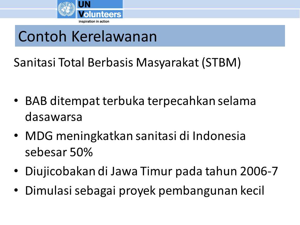 Contoh Kerelawanan Sanitasi Total Berbasis Masyarakat (STBM) BAB ditempat terbuka terpecahkan selama dasawarsa MDG meningkatkan sanitasi di Indonesia sebesar 50% Diujicobakan di Jawa Timur pada tahun 2006-7 Dimulasi sebagai proyek pembangunan kecil