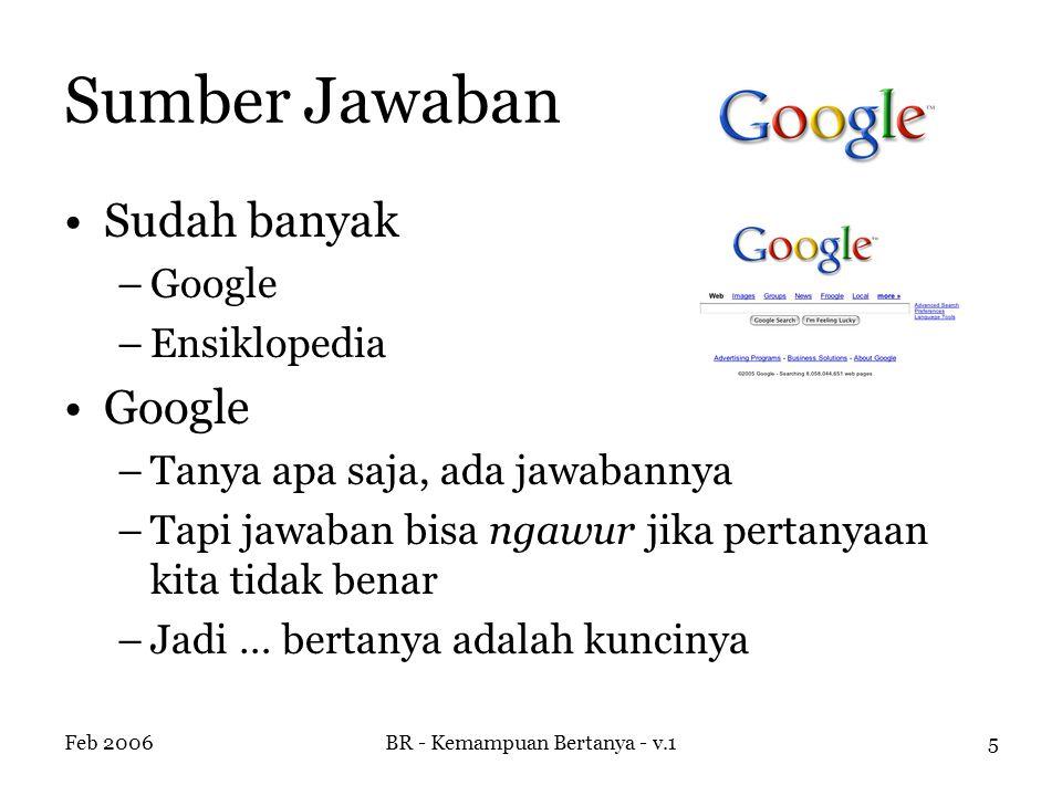 Feb 2006BR - Kemampuan Bertanya - v.15 Sumber Jawaban Sudah banyak –Google –Ensiklopedia Google –Tanya apa saja, ada jawabannya –Tapi jawaban bisa ngawur jika pertanyaan kita tidak benar –Jadi … bertanya adalah kuncinya