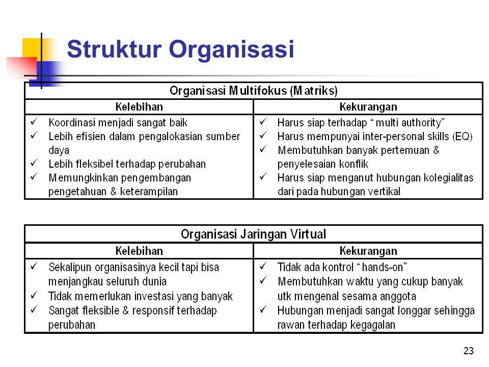 23 Struktur Organisasi