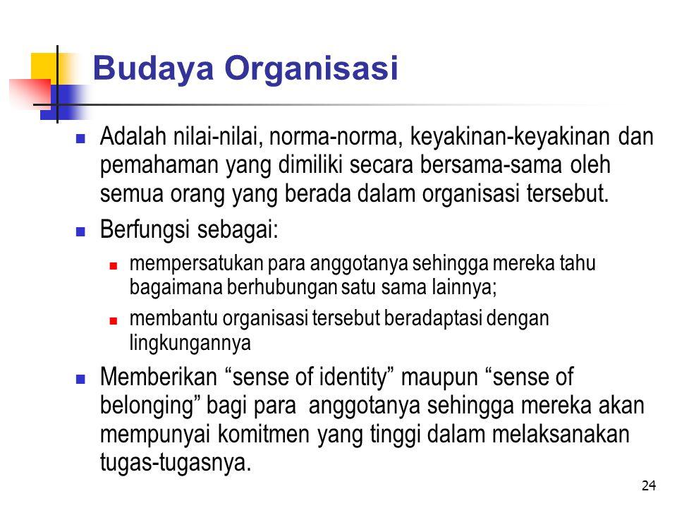 24 Budaya Organisasi Adalah nilai-nilai, norma-norma, keyakinan-keyakinan dan pemahaman yang dimiliki secara bersama-sama oleh semua orang yang berada dalam organisasi tersebut.