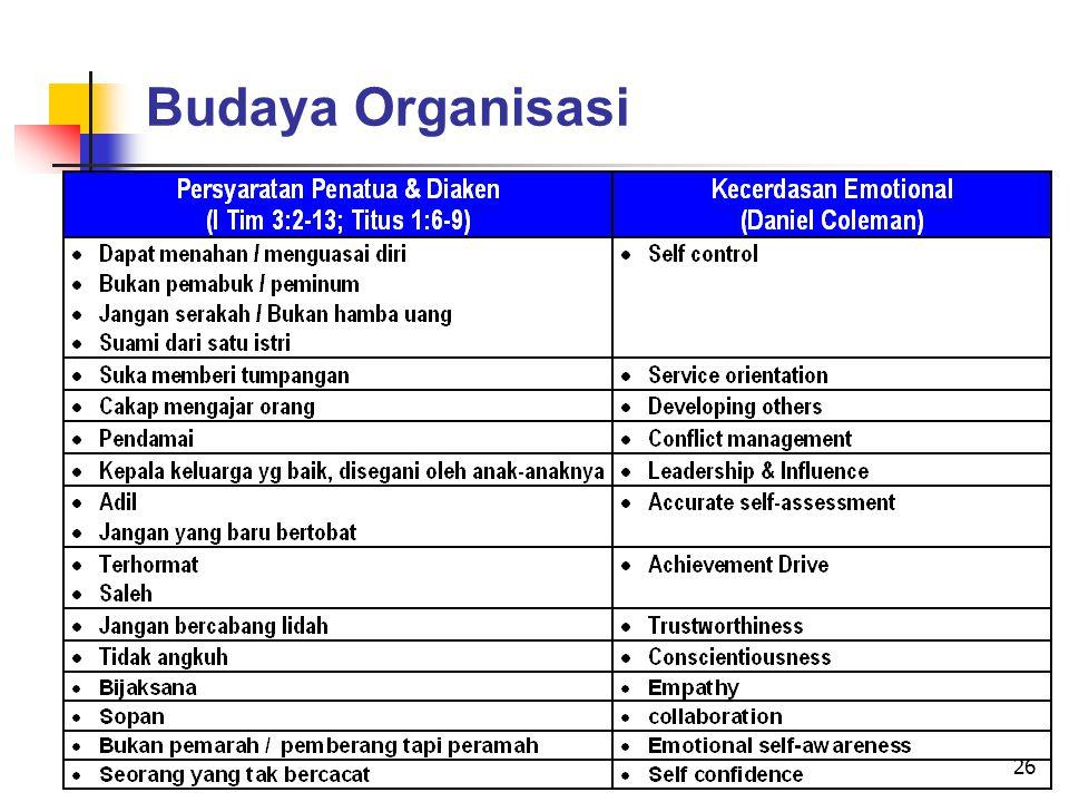 26 Budaya Organisasi