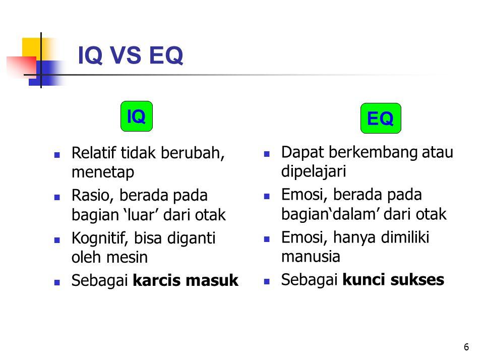 6 Relatif tidak berubah, menetap Rasio, berada pada bagian 'luar' dari otak Kognitif, bisa diganti oleh mesin Sebagai karcis masuk Dapat berkembang atau dipelajari Emosi, berada pada bagian'dalam' dari otak Emosi, hanya dimiliki manusia Sebagai kunci sukses IQ EQ IQ VS EQ
