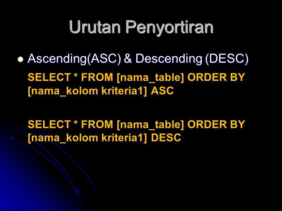 Urutan Penyortiran Ascending(ASC) & Descending (DESC) Ascending(ASC) & Descending (DESC) SELECT * FROM [nama_table] ORDER BY [nama_kolom kriteria1] ASC SELECT * FROM [nama_table] ORDER BY [nama_kolom kriteria1] DESC