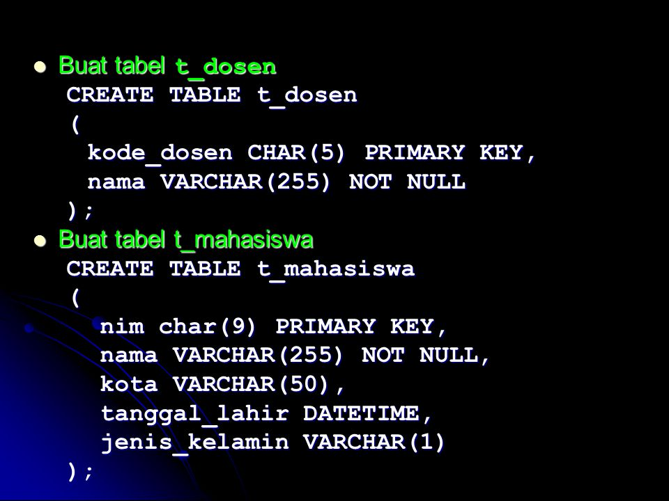 Buat tabel t_matakuliah Buat tabel t_matakuliah CREATE TABLE t_matakuliah ( kode_mk CHAR(5) PRIMARY KEY, nama VARCHAR(255) UNIQUE NOT NULL, sks TINYINT, kode_dosen CHAR(5) REFERENCES t_dosen(kode_dosen) ); Buat tabel t_registrasi Buat tabel t_registrasi CREATE TABLE t_registrasi ( kode_registrasi BIGINT IDENTITY(1,1) PRIMARY KEY, nim CHAR(9) REFERENCES t_mahasiswa(nim) NOT NULL, kode_mk CHAR(5) REFERENCES t_matakuliah(kode_mk) NOT NULL );