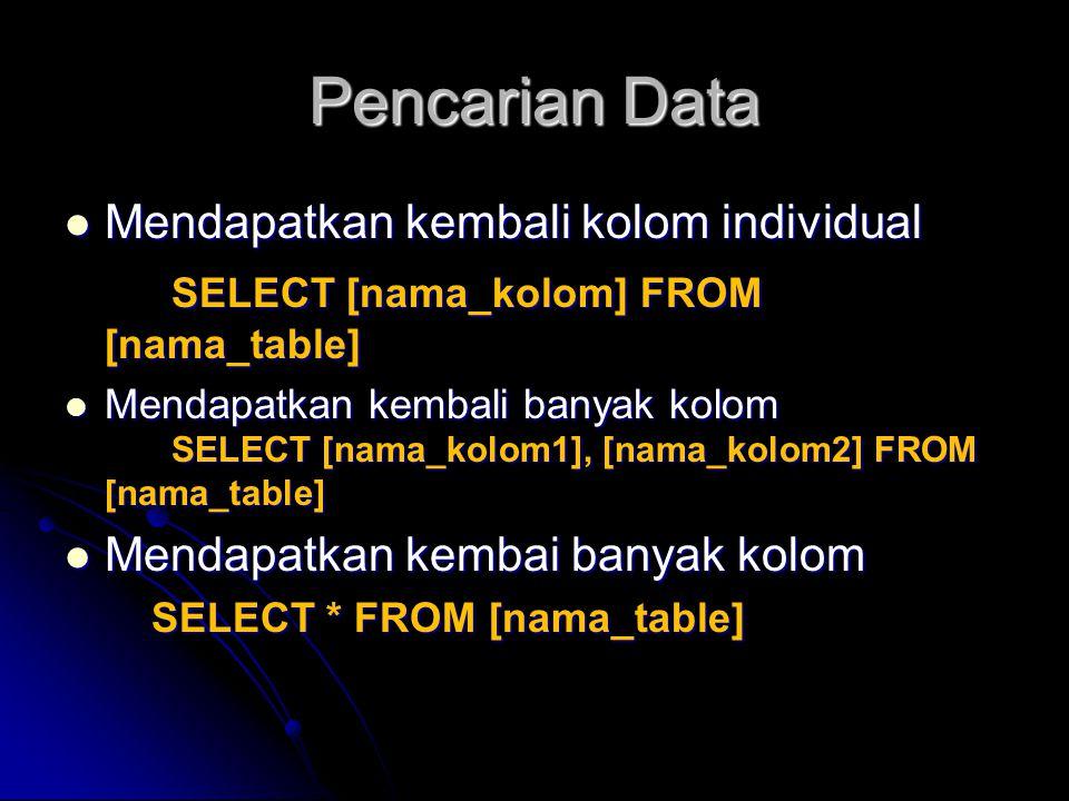 Pencarian Data Mendapatkan kembali kolom individual Mendapatkan kembali kolom individual SELECT [nama_kolom] FROM [nama_table] Mendapatkan kembali banyak kolom SELECT [nama_kolom1], [nama_kolom2] FROM [nama_table] Mendapatkan kembali banyak kolom SELECT [nama_kolom1], [nama_kolom2] FROM [nama_table] Mendapatkan kembai banyak kolom Mendapatkan kembai banyak kolom SELECT * FROM [nama_table]