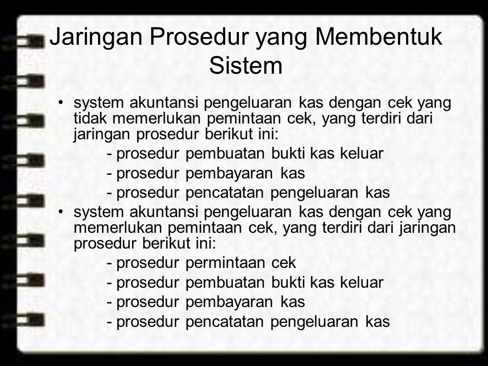 Jaringan Prosedur yang Membentuk Sistem system akuntansi pengeluaran kas dengan cek yang tidak memerlukan pemintaan cek, yang terdiri dari jaringan pr