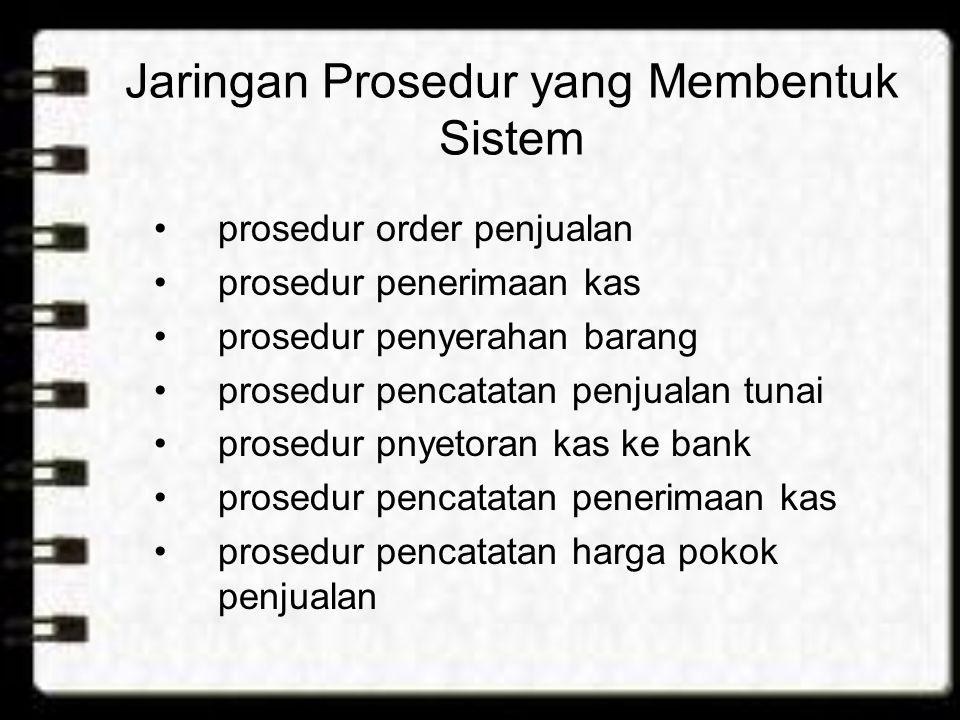 Jaringan Prosedur yang Membentuk Sistem prosedur order penjualan prosedur penerimaan kas prosedur penyerahan barang prosedur pencatatan penjualan tuna