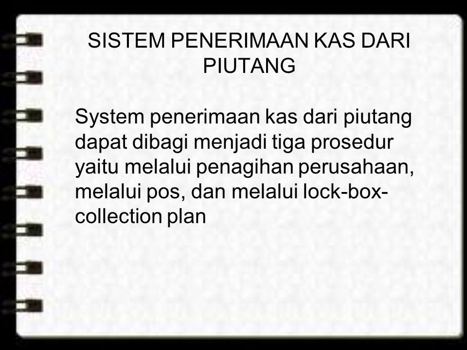 SISTEM PENERIMAAN KAS DARI PIUTANG System penerimaan kas dari piutang dapat dibagi menjadi tiga prosedur yaitu melalui penagihan perusahaan, melalui p