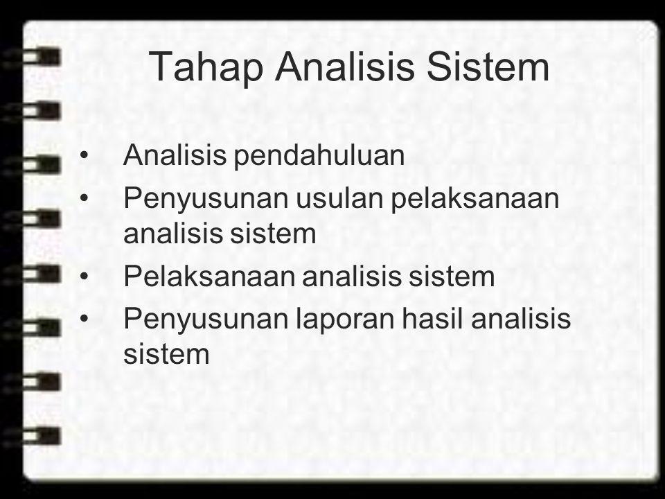 Tahap Analisis Sistem Analisis pendahuluan Penyusunan usulan pelaksanaan analisis sistem Pelaksanaan analisis sistem Penyusunan laporan hasil analisis