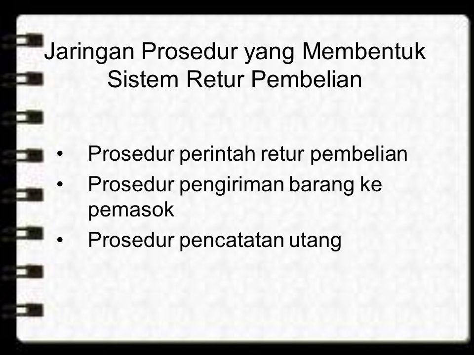 Jaringan Prosedur yang Membentuk Sistem Retur Pembelian Prosedur perintah retur pembelian Prosedur pengiriman barang ke pemasok Prosedur pencatatan ut