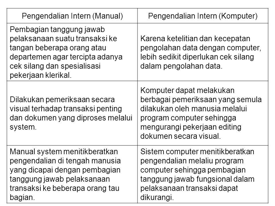 Pengendalian Intern (Manual)Pengendalian Intern (Komputer) Pembagian tanggung jawab pelaksanaan suatu transaksi ke tangan beberapa orang atau departemen agar tercipta adanya cek silang dan spesialisasi pekerjaan klerikal.