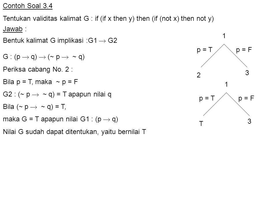 Contoh Soal 3.4 Tentukan validitas kalimat G : if (if x then y) then (if (not x) then not y) Jawab : Bentuk kalimat G implikasi :G1  G2 p = Tp = F 2