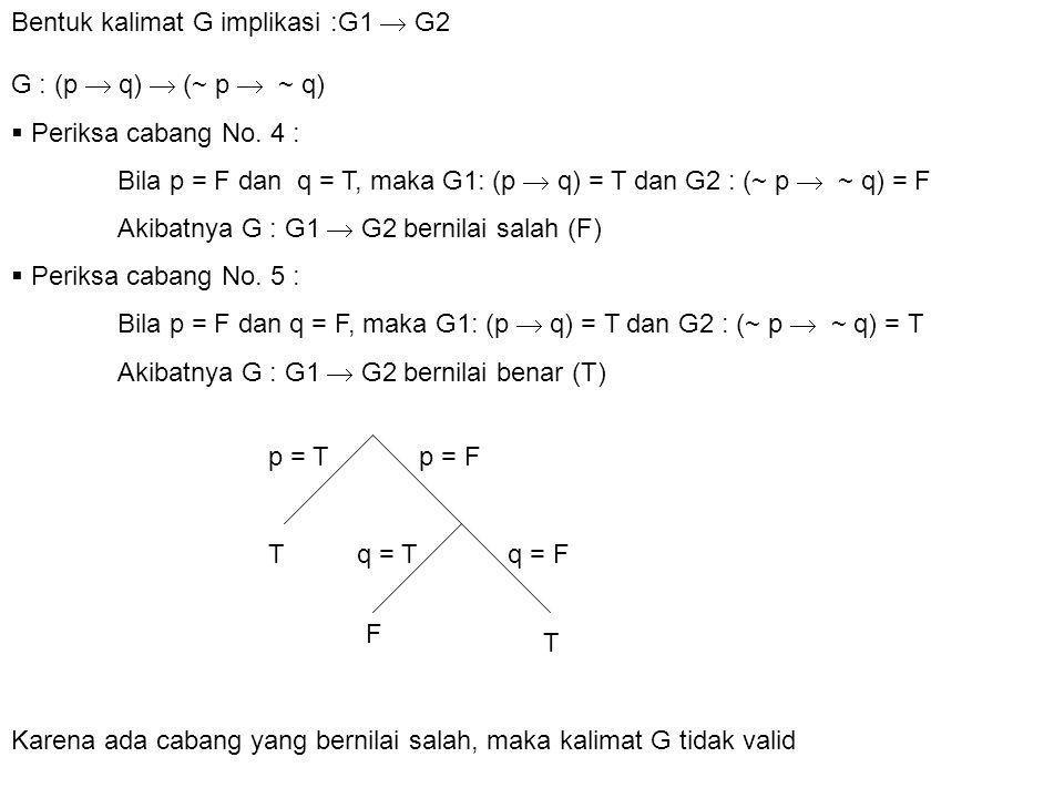 Bentuk kalimat G implikasi :G1  G2 G : (p  q)  (~ p  ~ q)  Periksa cabang No. 4 : Bila p = F dan q = T, maka G1: (p  q) = T dan G2 : (~ p  ~ q)