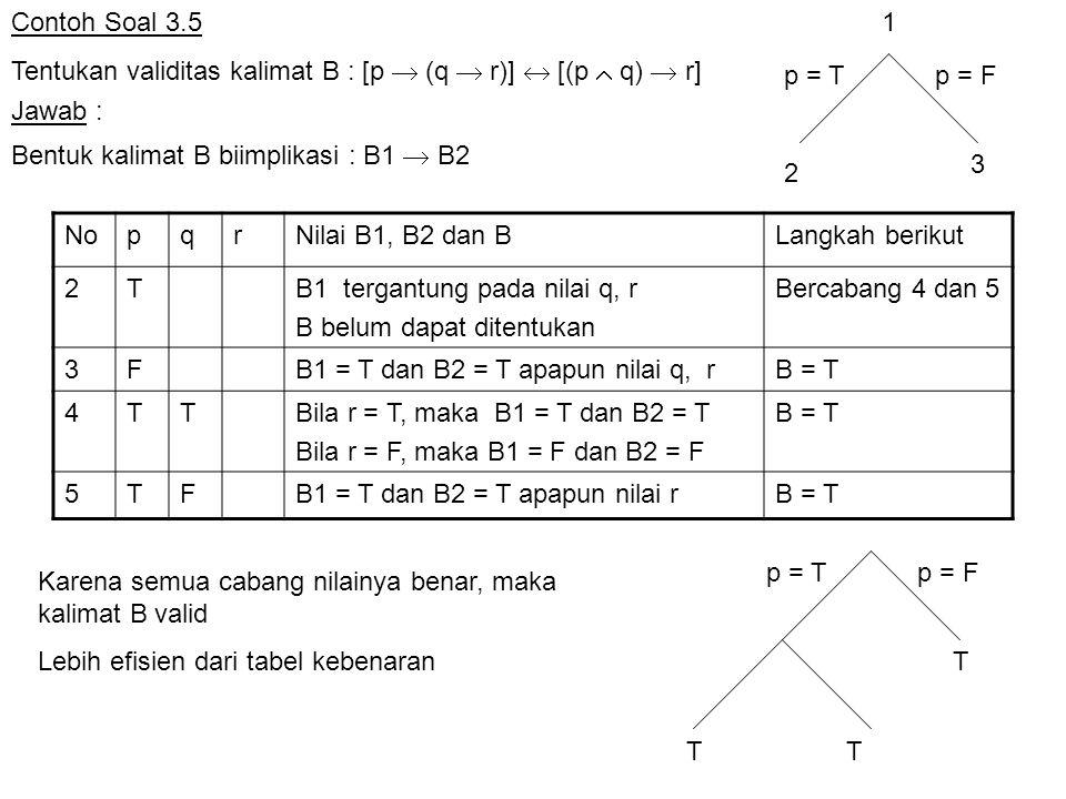 Contoh Soal 3.5 Tentukan validitas kalimat B : [p  (q  r)]  [(p  q)  r] Jawab : Bentuk kalimat B biimplikasi : B1  B2 p = Tp = F 2 3 1 NopqrNila