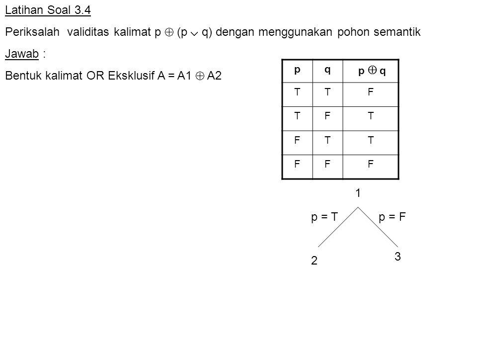 Latihan Soal 3.4 Periksalah validitas kalimat p  (p  q) dengan menggunakan pohon semantik Jawab : Bentuk kalimat OR Eksklusif A = A1  A2 pq p  q T