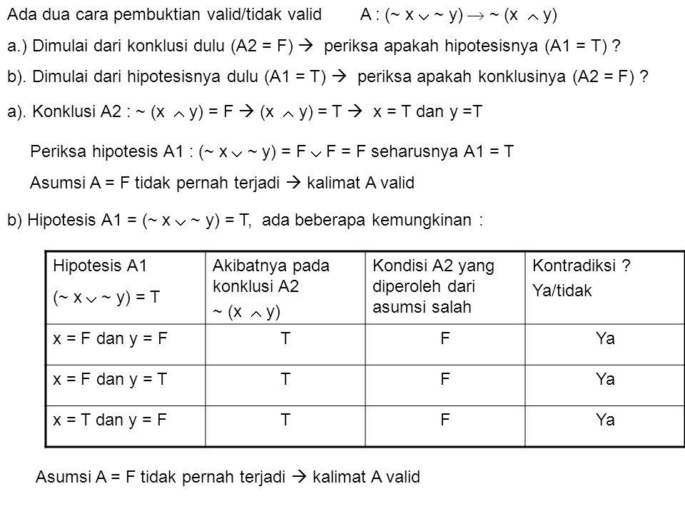 Ada dua cara pembuktian valid/tidak valid A : (~ x  ~ y)  ~ (x  y) a.) Dimulai dari konklusi dulu (A2 = F)  periksa apakah hipotesisnya (A1 = T) ?